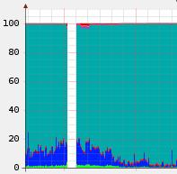 kurzer-serverausfall